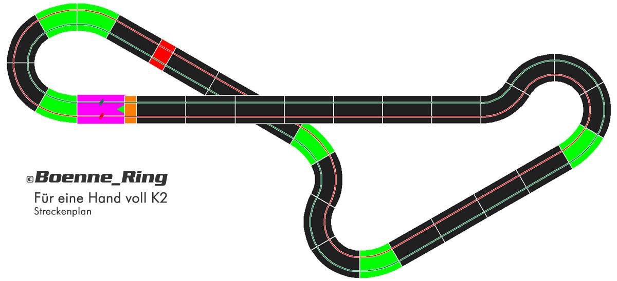 Für eine Hand voll K2 - Streckenplan